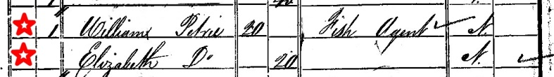 24 1841 Census close up, William and Elizabeth, Dundee